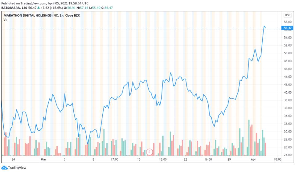 Altcoin Season Delayed, Alt Crypto Market Cap bloccato tra le nuvole - fattorialeginestre.it